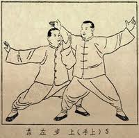 History of Martial Arts
